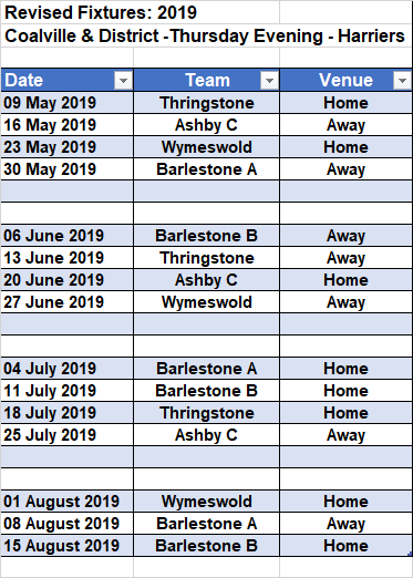 Brush Bowls Club Thursday Fixtures  (Amended)