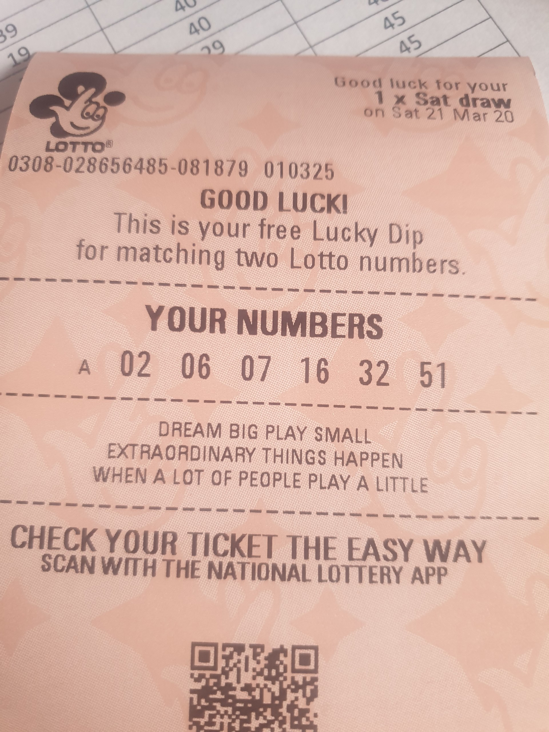 Redcar Borough Park Bowling Club Lottery tickets