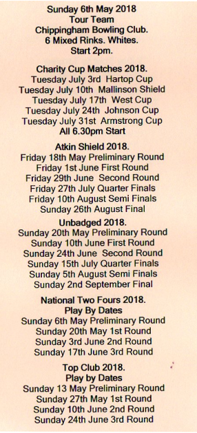 Brush Bowls Club Competitions 2018