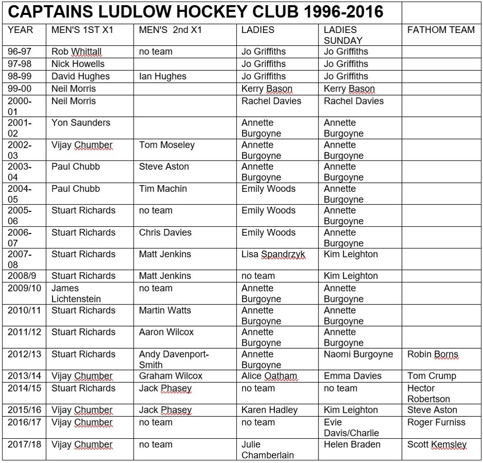 Ludlow Hockey Club Past Captains