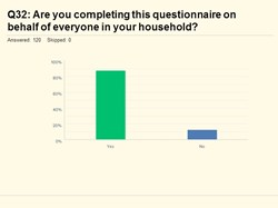 Hurstbourne Tarrant Parish Questionnaire Results