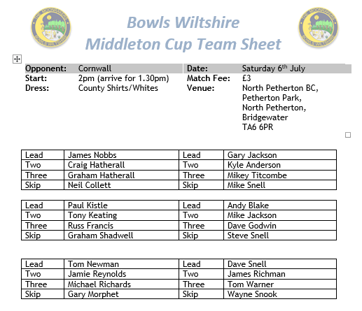 Royal Wootton Bassett Bowls Club Team selections
