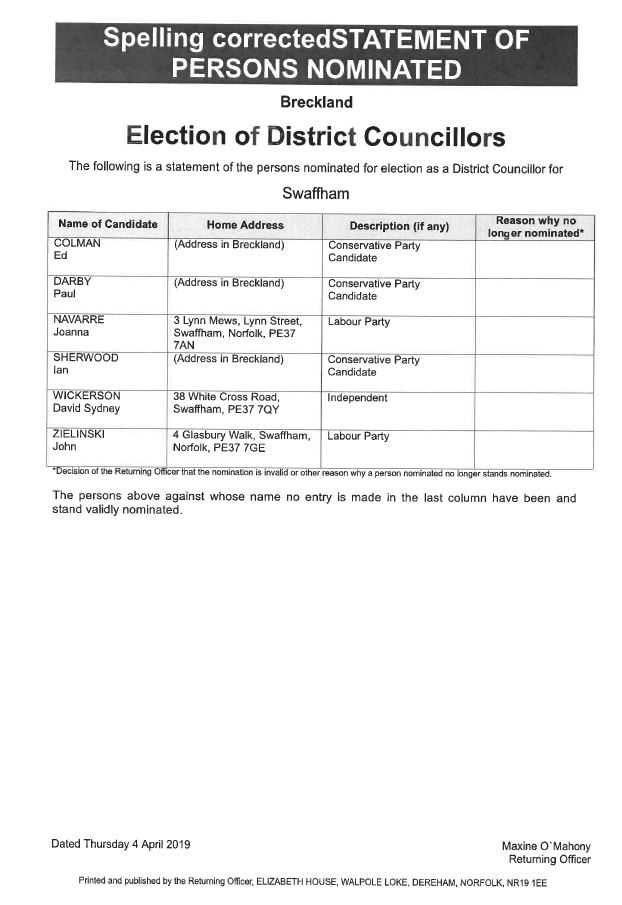 Swaffham Town Council Breckland District Council - nominees