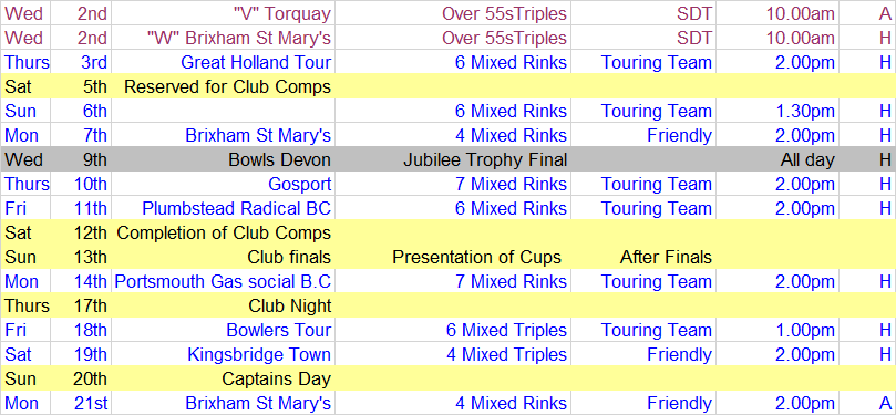Paignton Torbay Bowling Club September fixtures