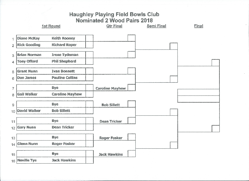 Haughley Playing Field Bowls Club NOMINATED 2 WOOD PAIRS
