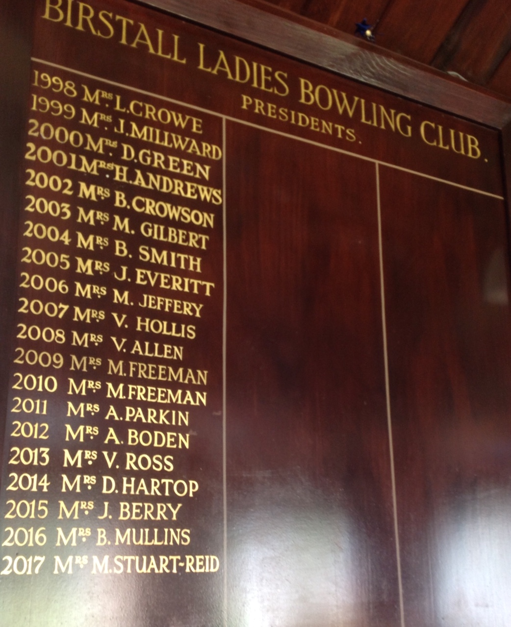 Birstall Bowling Club Honours Boards