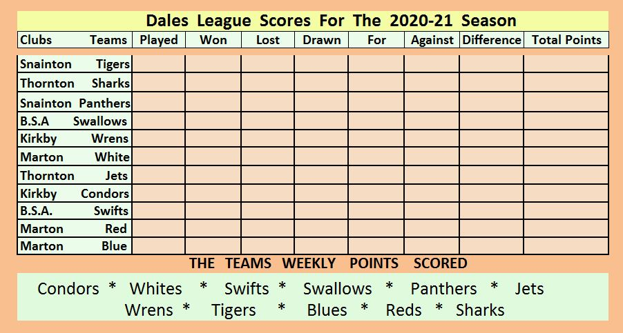 The Dales League Home