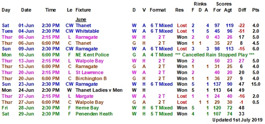 Westbrook Bowls Club 2019 Fixtures 07