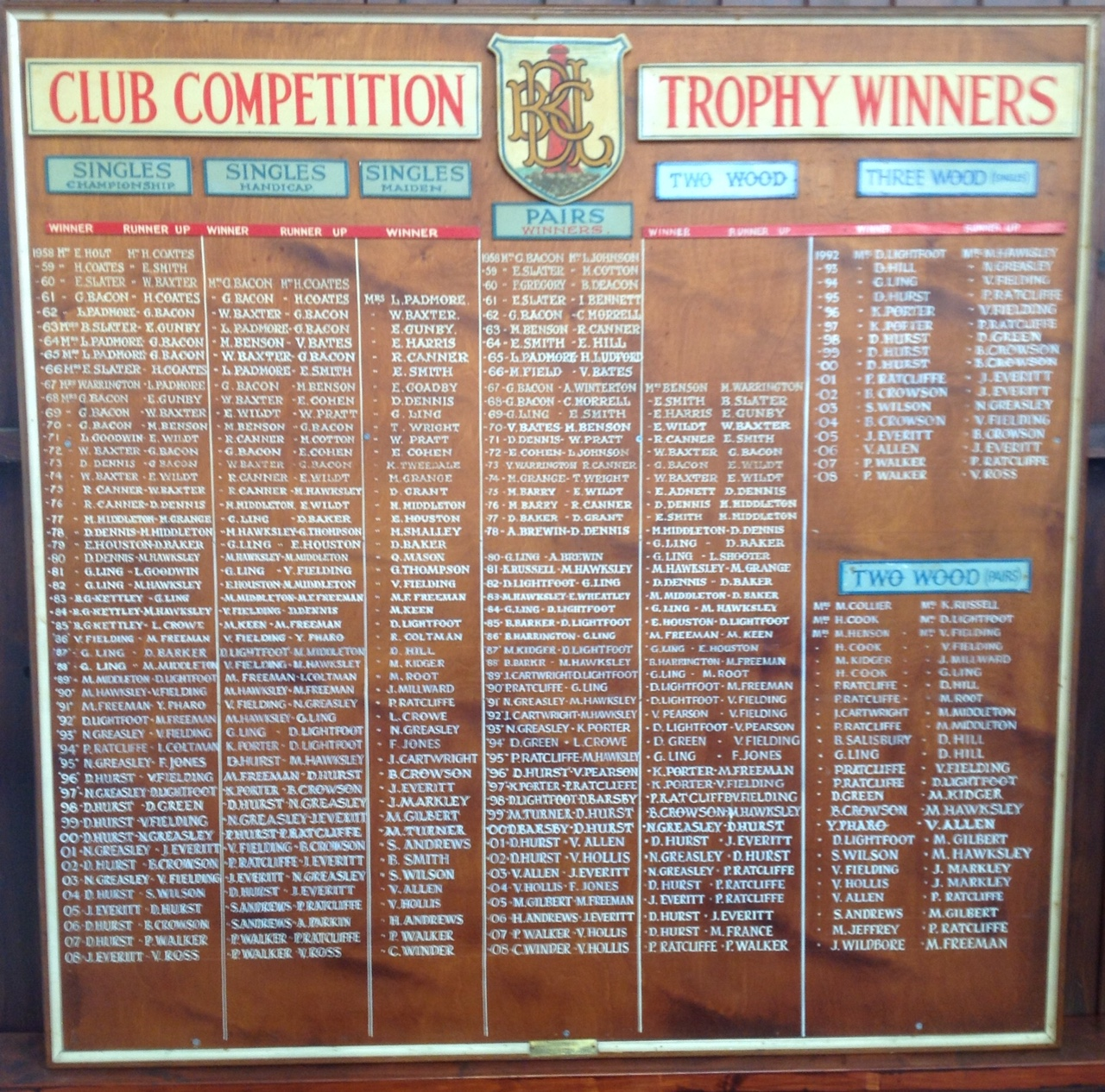 Birstall Ladies Competitions 1958 - 2008