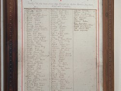 North Collingham Roll of Honour