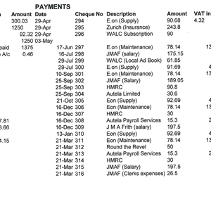 Stretton under Fosse Parish Council Accounts 2014-15