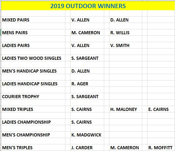 West Mersea Bowls Club 2019 Outdoor Championships Winners
