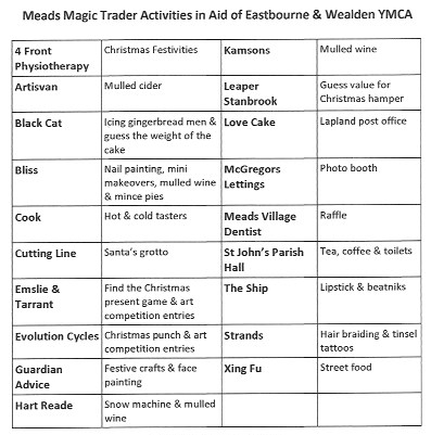 Meads Magic Trader Activities